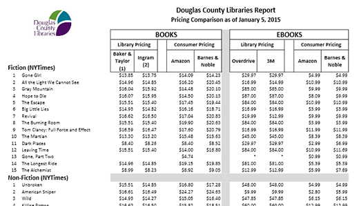 Douglas County Libraries Report, pricing comparison as of January 5, 2015