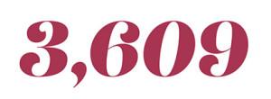 0116YIR-3609