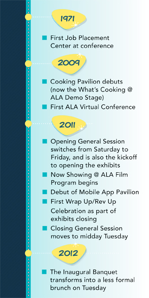 ALA Las Vegas Annual Conference & Exhibition