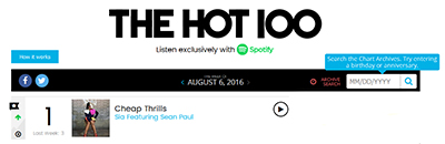 Billboard's Hot 100