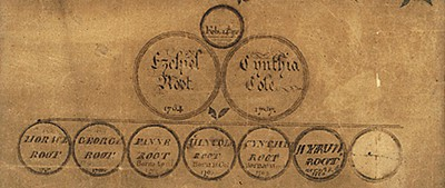 Illustrated family record (Fraktur) found in Revolutionary War Pension and Bounty-Land-Warrant Application File W4927, for Ezekiel Root, Connecticut, ca. 1800