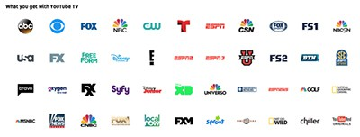 Channels streamed on YouTube TV