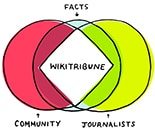 Wikitribune is a news platform that brings journalists and a community 