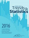 Cover of 2016 Academic Library Trends and Statistics
