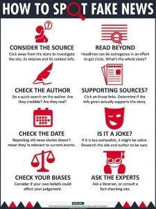 """How to Spot Fake News"" poster published by IFLA."