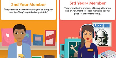 ALA membership types infographic