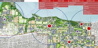 UW-Madison libraries master plan