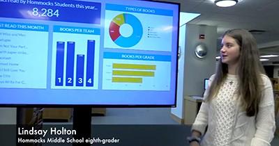 Hommocks Middle School library's digital reading data display