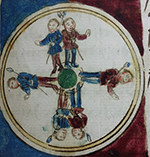 Diagrams using human figures to show the round shape of Earth, from a copy of Gossuin de Metz's 'L'Image du Monde' made in Bruges, 1464: Royal MS 19 A IX, f. 42r