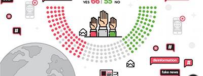 Legislation against fake news. Graphic by Isaac Avila Rodriguez