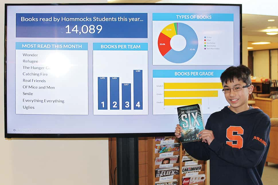 Hommocks Middle School 6th-grader Avi Mehra shows off his current read in front of the data dashboard. Photo: Kelsey Cohen