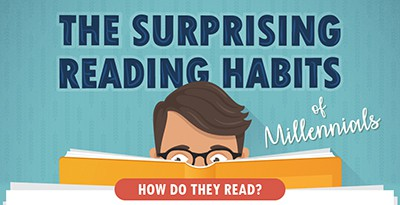 Part of Millennial reading habits infographic