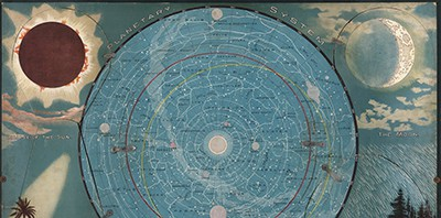 Planetary System. Eclipse of the Sun. The Moon. The Zodiacal Light. Meteoric Shower. Chart by Levi Walter Yaggy, 1887