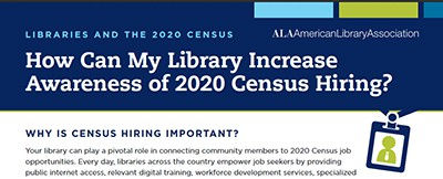 Tips for public libraries on hiring for the 2020 Census