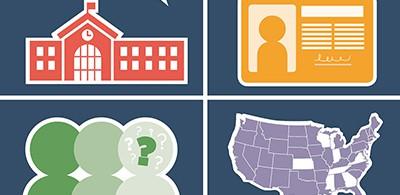 Civic engagement statistics