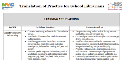 Updating librarian job responsibilities from the traditional to remote practice