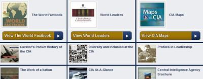 CIA resources